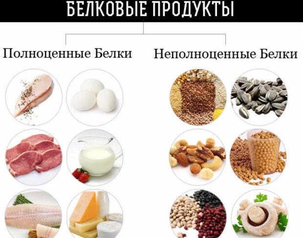 Здоровая беременность питание и витамины