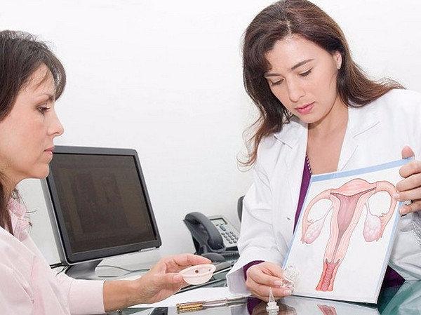 Опущение матки и ее шейки после родов : симптомы, лечение, фото