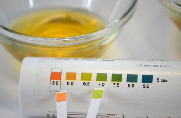 Тест-контроль рН