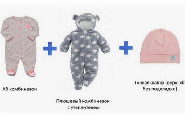 при какой температуре ребенку одевать теплую пижаму